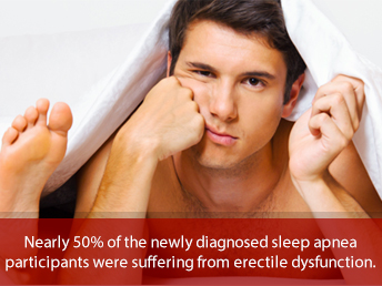 Erectile-Dysfunction-Sleep-Apnea