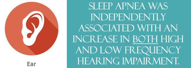 Sleep-Apnea-Causes-Hearing-Impairment